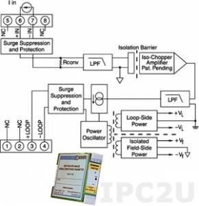 DSCT32-02 Analog Current Input Transmitter, Input 0...20 mA, Output 4...20 mA