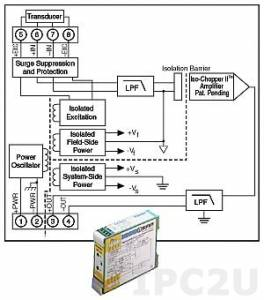 DSCA43-14E General Purpose Input Signal Module, with DC Excitation, Input -4...+4 V, Output 0...20 mA