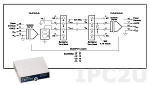 SCM5B392-14 Servo/Motor Controller Module, Input 4...20 mA, Output -10...+10 V