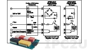 SCMD-MIAC5A Isolated Digital Input Module, Input 180...280 V AC/DC, Output 5 V