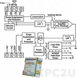 DSCT34-04 Linearized 2- or 3-Wire RTD Input Transmitter, Pt100 (0...+600 °C), Output 4...20 mA