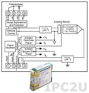 DSCA36-02C Isolated Potentiometer Input Module, Input 0...500 Ohm, Output 4...20 mA