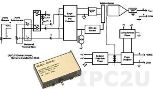 8B36-04 Potentiometer Input Module, Input 0...10 kOhm, Output 0...+5 V