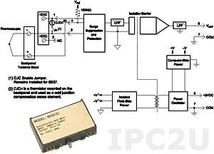 8B37K Thermocouple Input Module, Type K, Input -100...+1350 °C, Output 0...+5 V