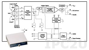 SCM5B34N-01 Linearized 2- or 3-Wire RTD Input Module, Ni-120, 0...+300 °C