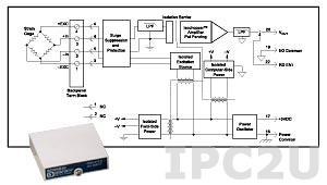 SCM5B38-03D Strain Gage Input Module, Half Bridge, Input 100 Ohm...10 kOhm, Output -10...+10V
