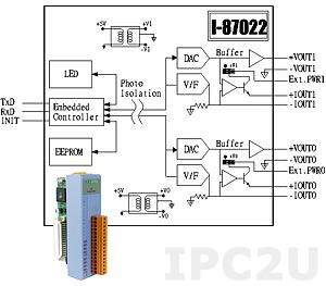 I-87022 CR 2 Channels Analog Output Module, RS-485
