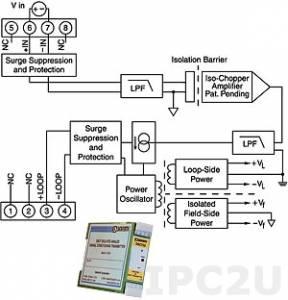 DSCT31-02 Isolated Analog Voltage Input Module, Input -5...+5 V, Output 4...20 mA