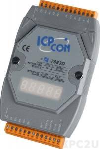 I-7083D 3-axis, 32 bits Encoder Counter, LED display