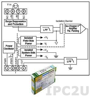 DSCA40-04E Isolated Analog Voltage Input Module, Input -10...+10 mV, Output 0...20 mA, Wide Bandwidth