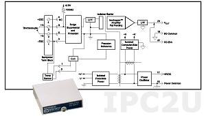 SCM5B37J Thermocouple Input Module, Type J, Input -100...+760 °C, Output 0...+5 V