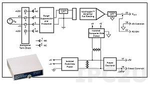 SCM5B30-01 Analog Voltage Input Module, Input -10...+10 mV, Output -5...+5 V, 4 Hz Bandwidth