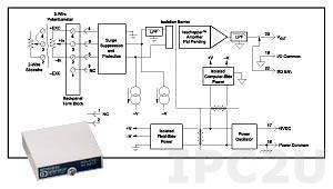 SCM5B36-03 Potentiometer Input Module, Input 0...1 kOhm, Output 0...+5 V