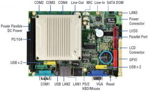 VDX2-6526-512 Vortex86DX2 800MHz CPU Module with 512MB RAM, VGA, LCD, LVDS, 3xLAN, 4xCOM, 5xUSB, Audio, GPIO, PWMx12, operating temp -20..70 C