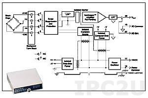 SCM5B38-01 Strain Gage Input Module, Full Bridge, Input 100 Ohm...10 kOhm, Output -5...+5V