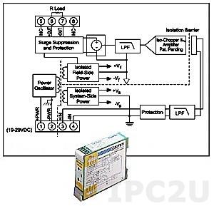 DSCA49-04 Isolated Voltage Output Module, Input 0...+10 V, Output -10...+10 V