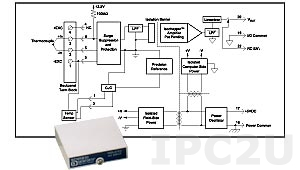 SCM5B47J-03 Linearized Thermocouple Input Module, Type J, Input 0...+500 °C, Output 0...+5 V