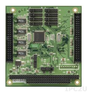 PM-1028-8-R20 PC/104 8-port RS-232 Module, 921.6Kbps