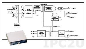 SCM5B33-04 Isolated True RMS Input Module, Input 0...+150 V, Output 0...+5 V