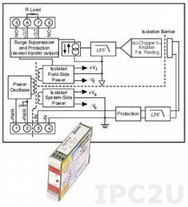 DSCA39-03 Isolated Current Output Module, Input 0...+10 V, Output 0...20 mA